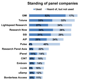 Standing-of-panel-companies_med