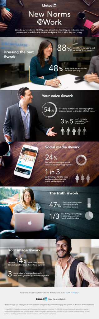 LinkedIn_Norms@Work_Infographic_FINAL[5]